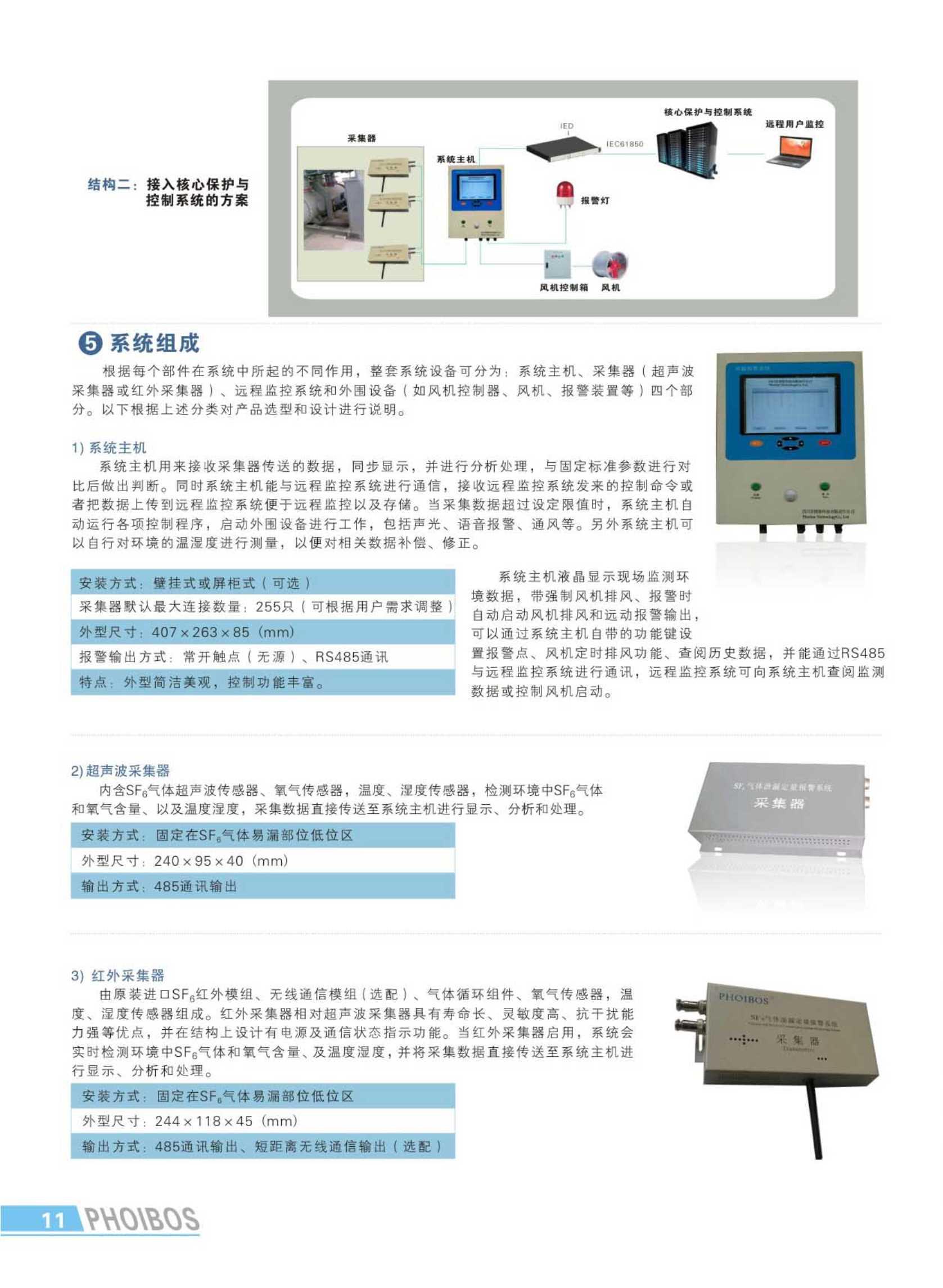 2015年GIS综合在线监测系统产品资料_12.Png