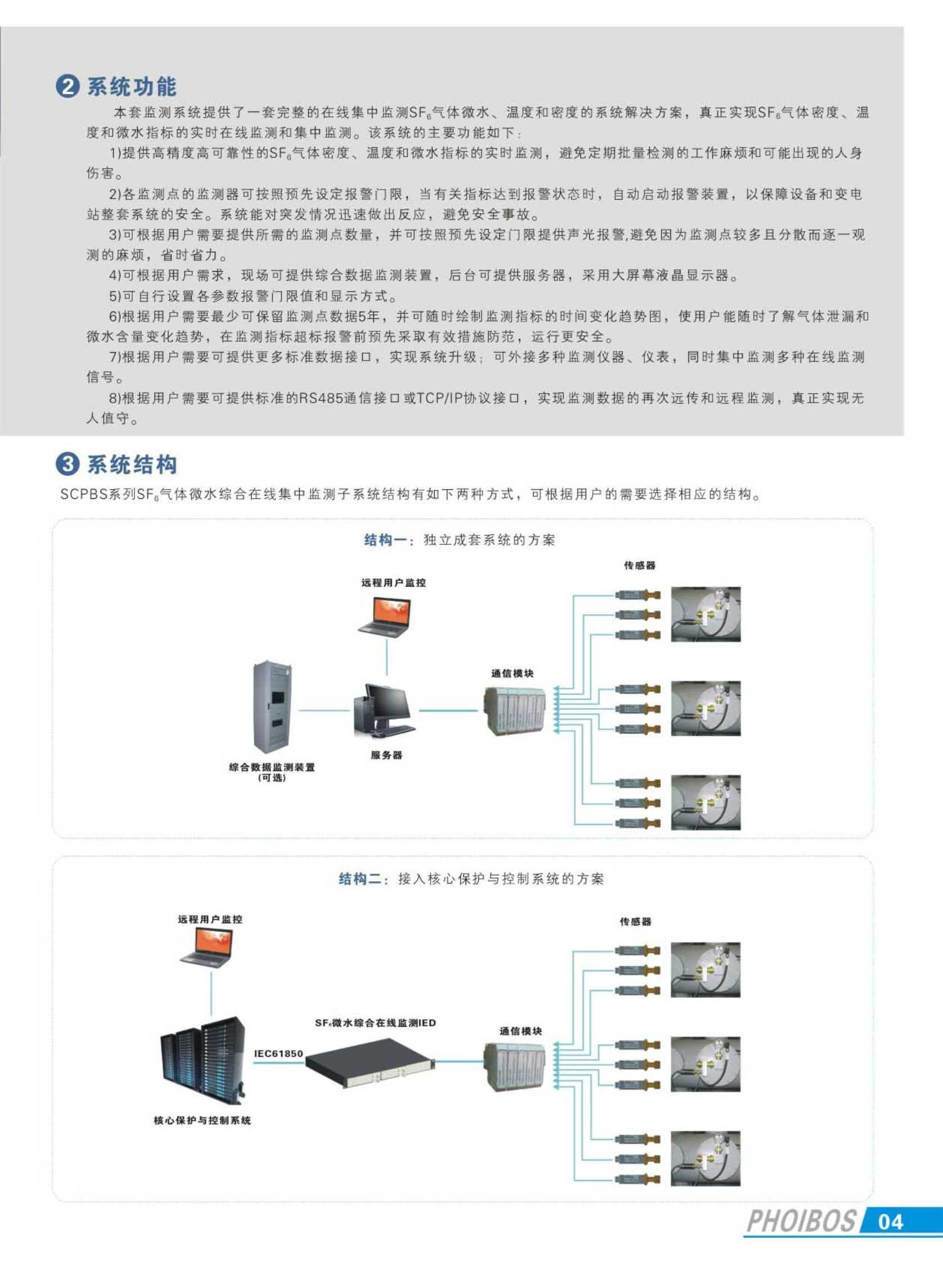 2015年GIS综合在线监测系统产品资料_5.Png